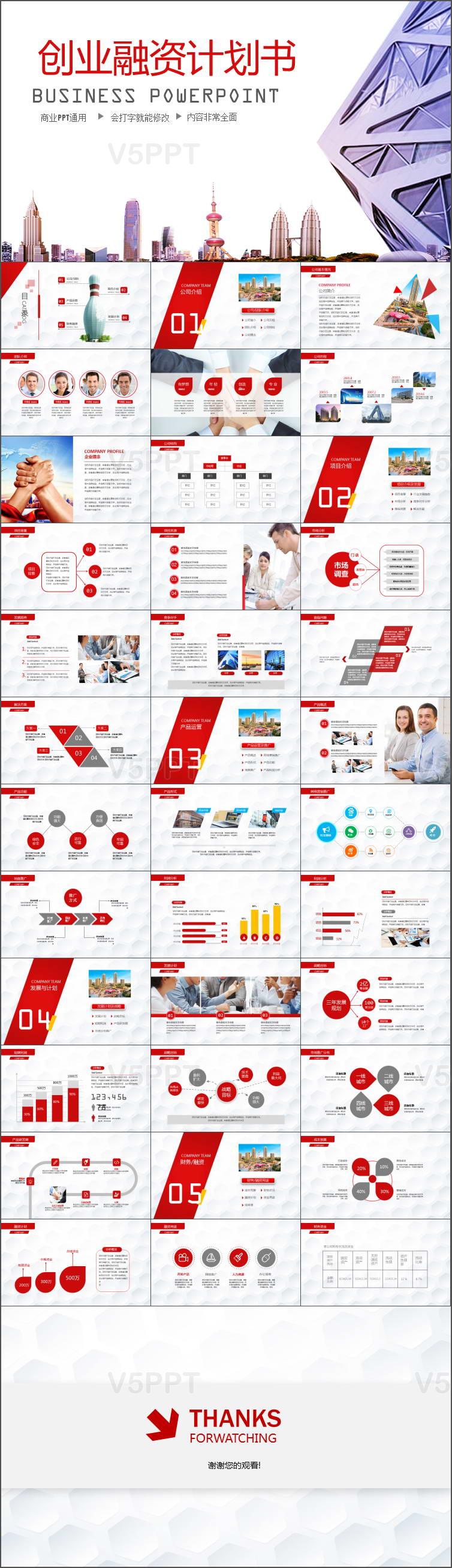 红色大气微创业商业计划书PPT模板