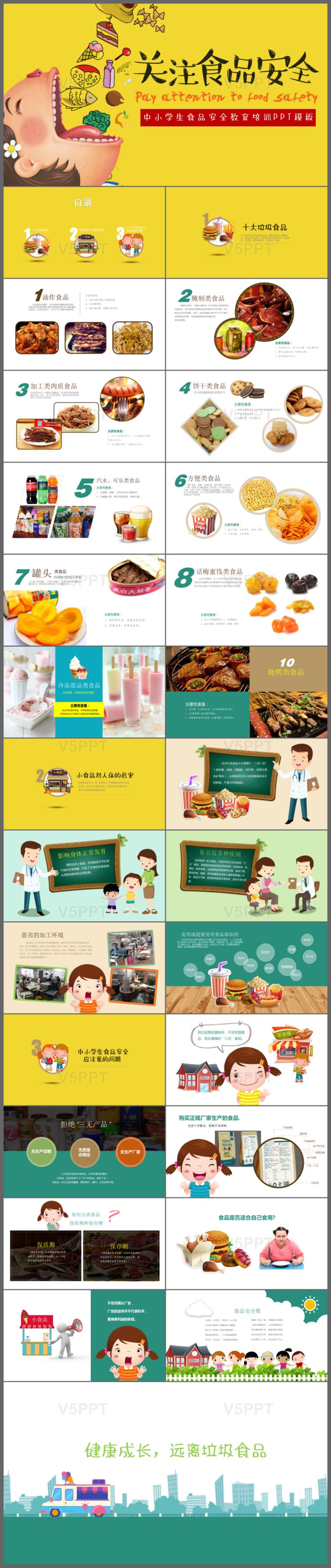 小学生食品安全安全教育ppt