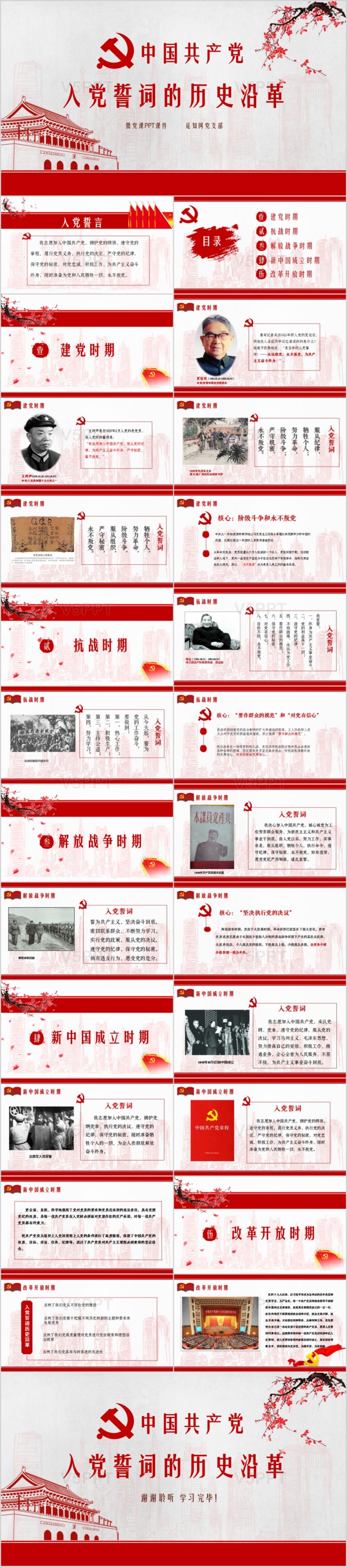 复古红色微党课入党誓词历史沿革PPT课件