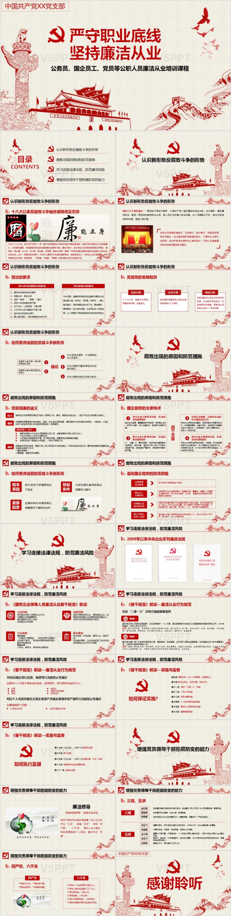 红色简约大气党风廉政建设学习教育党课Keynote模板