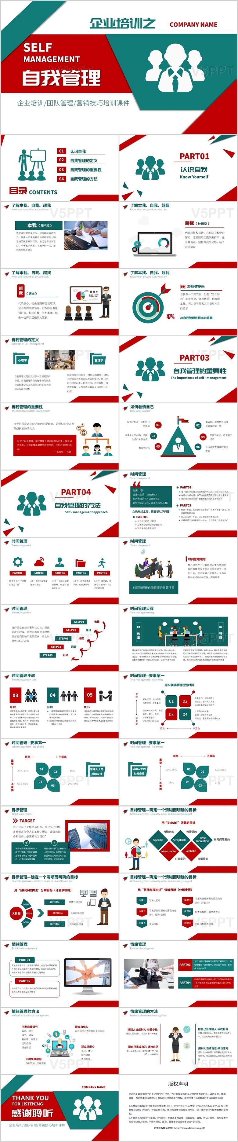 企业培训之自我管理ppt企业培训团队管理营销技巧PPT模板